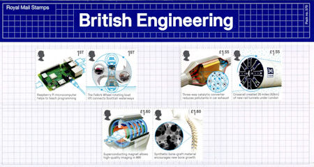 British Engineering (2019)
